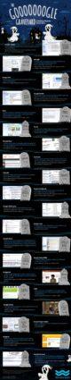 google-infographic11
