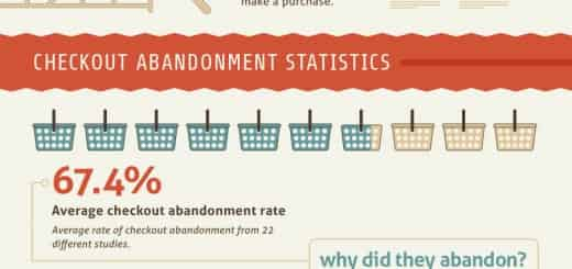 Hypergrid-Consumer-Psychology-and-ECommerce-Checkouts-Infographic-520x245