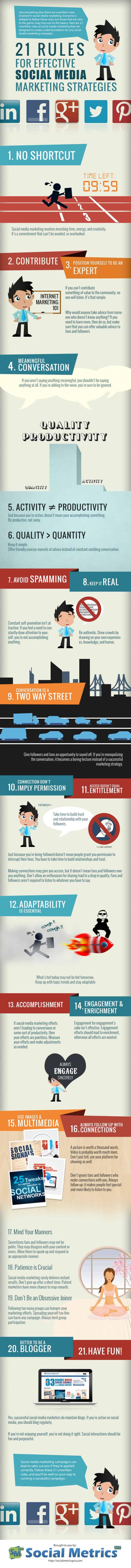 effective-social-media-strategies-infographic-640x7656