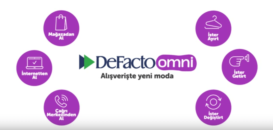 defacto-omni-channel